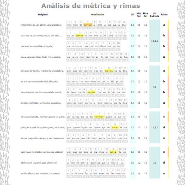 Análisis de métrica y rimas